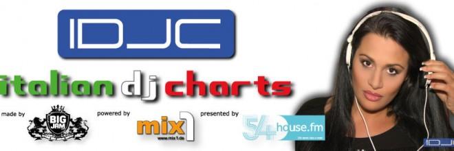 Matt Pincer and B2 enter the Italian Dance Charts